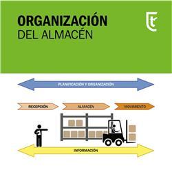 10. Organización del almacén